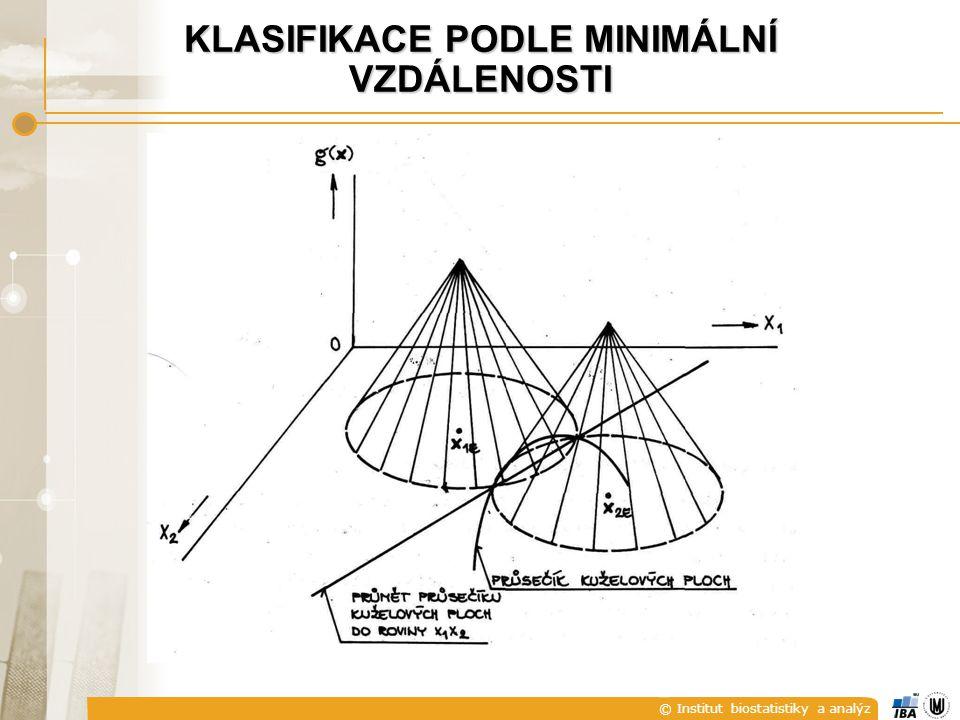 © Institut biostatistiky a analýz KLASIFIKACE PODLE MINIMÁLNÍ VZDÁLENOSTI