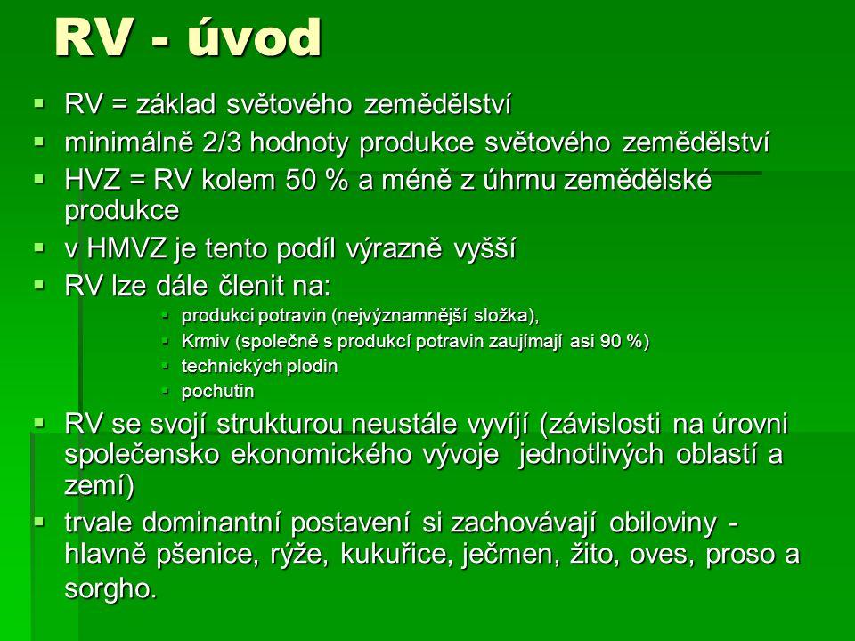 RV - úvod  RV = základ světového zemědělství  minimálně 2/3 hodnoty produkce světového zemědělství  HVZ = RV kolem 50 % a méně z úhrnu zemědělské produkce  v HMVZ je tento podíl výrazně vyšší  RV lze dále členit na:  produkci potravin (nejvýznamnější složka),  Krmiv (společně s produkcí potravin zaujímají asi 90 %)  technických plodin  pochutin  RV se svojí strukturou neustále vyvíjí (závislosti na úrovni společensko ekonomického vývoje jednotlivých oblastí a zemí)  trvale dominantní postavení si zachovávají obiloviny - hlavně pšenice, rýže, kukuřice, ječmen, žito, oves, proso a sorgho.