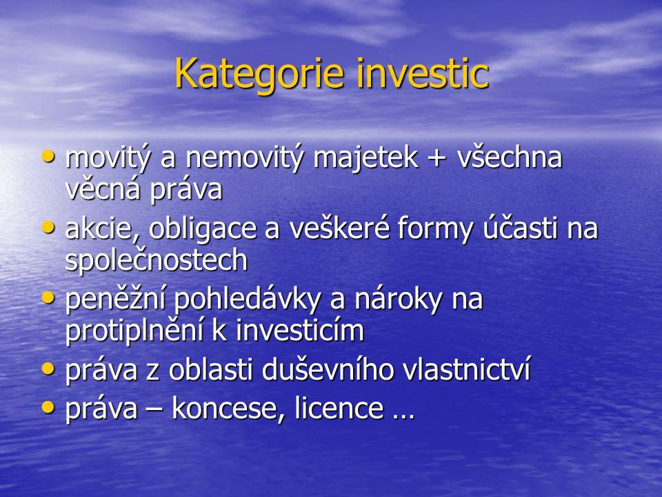 Kategorie investic movitý a nemovitý majetek + všechna věcná práva movitý a nemovitý majetek + všechna věcná práva akcie, obligace a veškeré formy účasti na společnostech akcie, obligace a veškeré formy účasti na společnostech peněžní pohledávky a nároky na protiplnění k investicím peněžní pohledávky a nároky na protiplnění k investicím práva z oblasti duševního vlastnictví práva z oblasti duševního vlastnictví práva – koncese, licence … práva – koncese, licence …