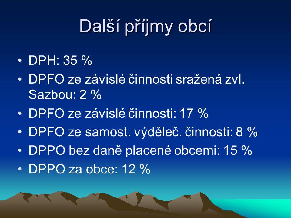 Další příjmy obcí DPH: 35 % DPFO ze závislé činnosti sražená zvl. Sazbou: 2 % DPFO ze závislé činnosti: 17 % DPFO ze samost. výděleč. činnosti: 8 % DP