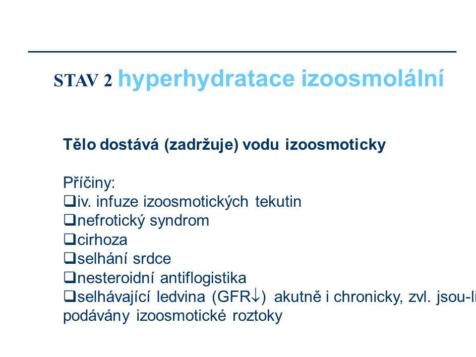 Tělo dostává (zadržuje) vodu izoosmoticky Příčiny:  iv. infuze izoosmotických tekutin  nefrotický syndrom  cirhoza  selhání srdce  nesteroidní an