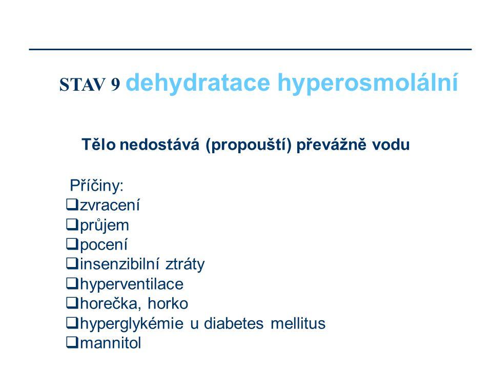 Tělo nedostává (propouští) převážně vodu Příčiny:  zvracení  průjem  pocení  insenzibilní ztráty  hyperventilace  horečka, horko  hyperglykémie