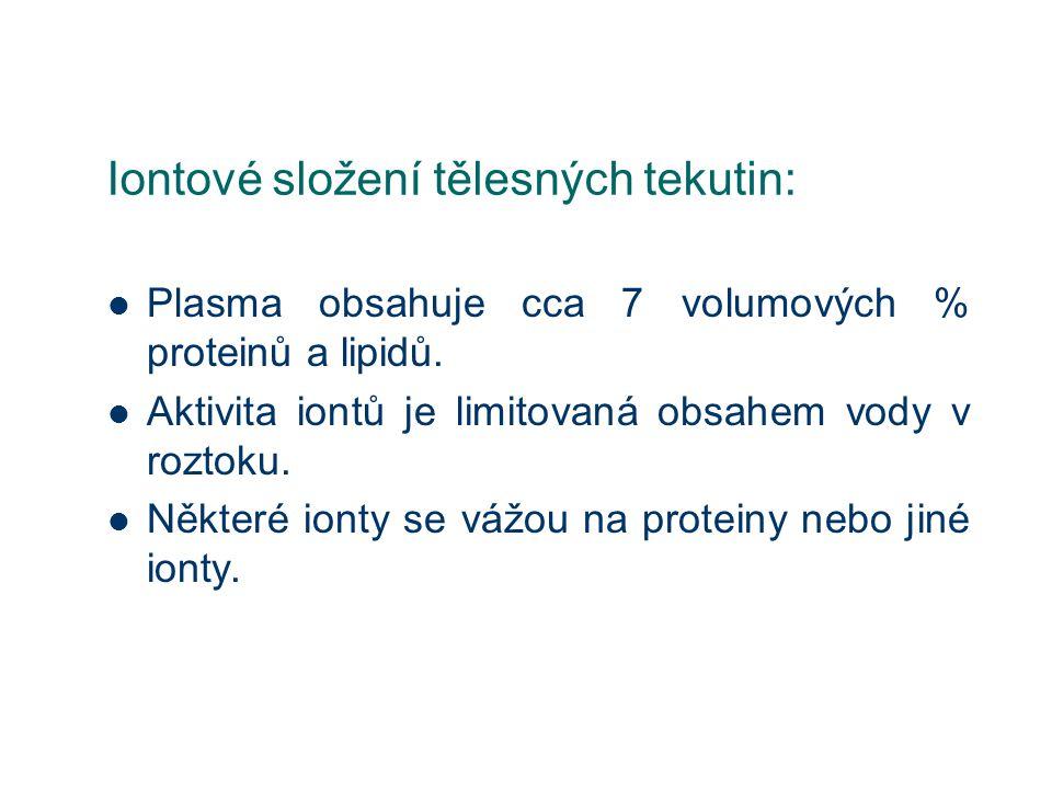 Iontové složení tělesných tekutin: Plasma obsahuje cca 7 volumových % proteinů a lipidů. Aktivita iontů je limitovaná obsahem vody v roztoku. Některé