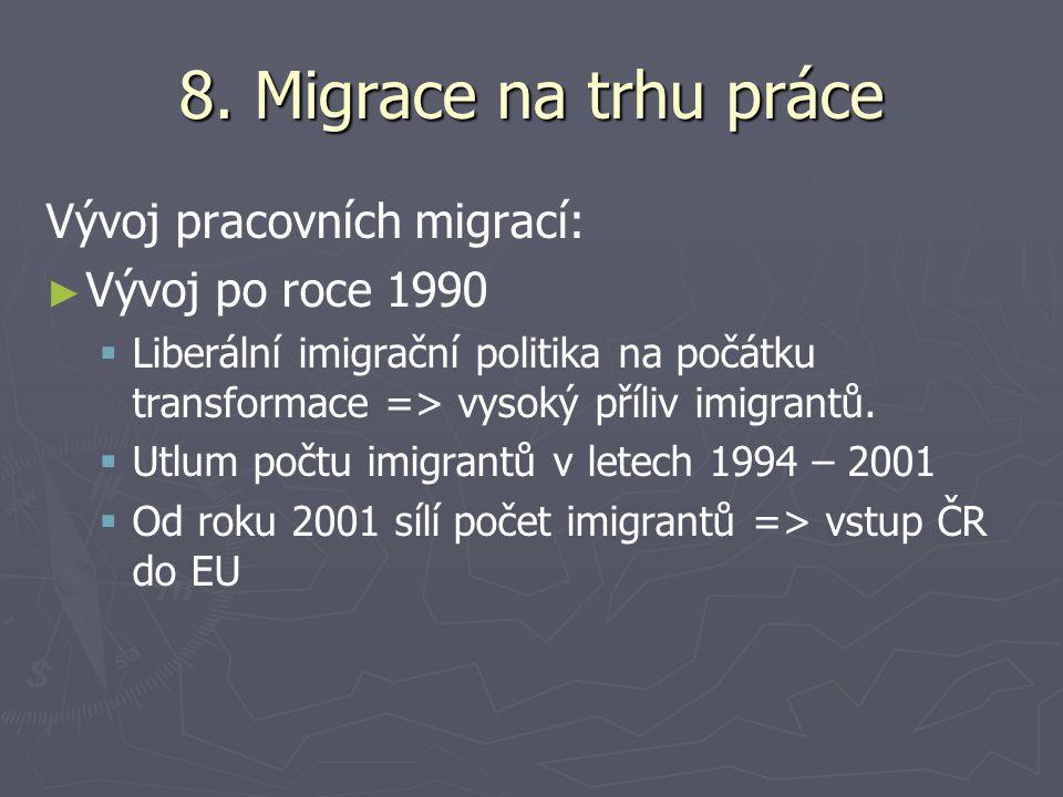 8. Migrace na trhu práce Vývoj pracovních migrací: ► ► Vývoj po roce 1990   Liberální imigrační politika na počátku transformace => vysoký příliv im
