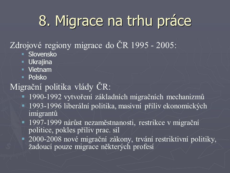 8. Migrace na trhu práce Zdrojové regiony migrace do ČR 1995 - 2005:   Slovensko   Ukrajina   Vietnam   Polsko Migrační politika vlády ČR:  