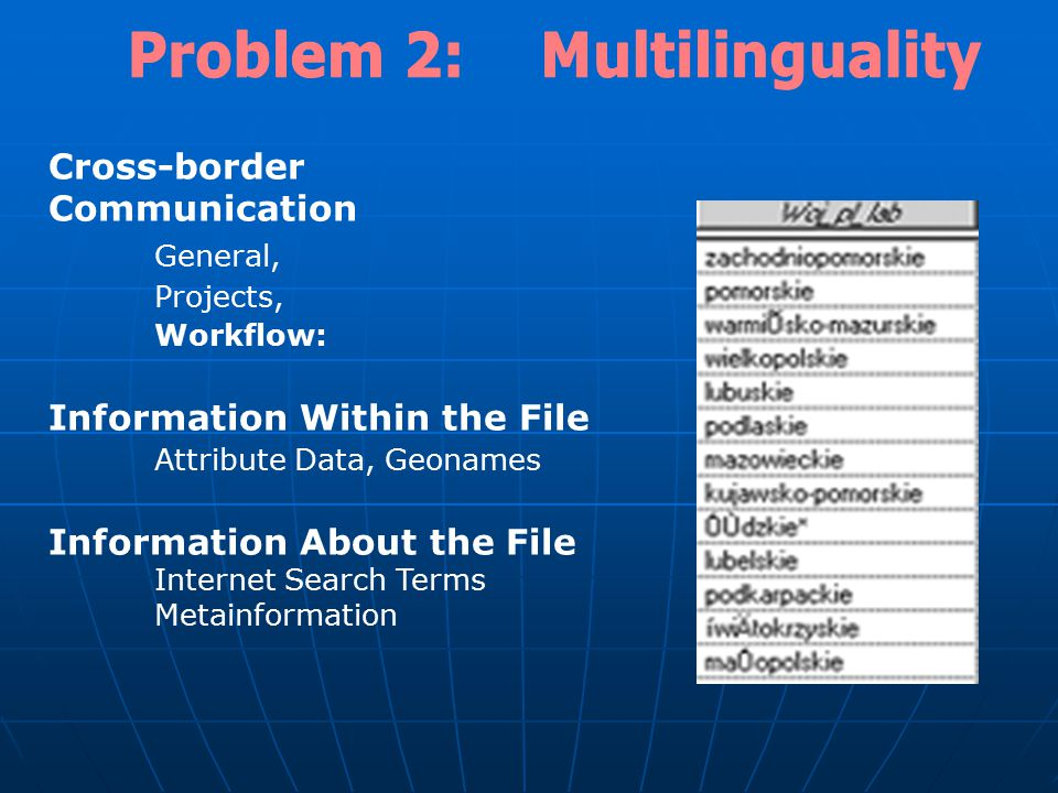 Cross-border Communication General, Projects, Workflow: Information Within the File Attribute Data, Geonames Information About the File Internet Search Terms Metainformation