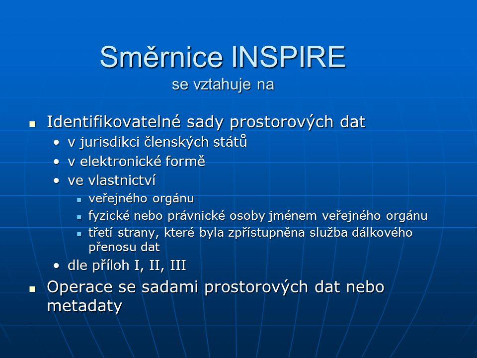 Fáze projektu INSPIRE Přípravná fáze 2005-2006 Přípravná fáze 2005-2006 Příprava implementačních pravidelPříprava implementačních pravidel Zapojení členských států – SDICZapojení členských států – SDIC Transpoziční fáze 2007-2008 Transpoziční fáze 2007-2008 Implementační fáze 2009-2013 Implementační fáze 2009-2013 2007 přijetí směrnice