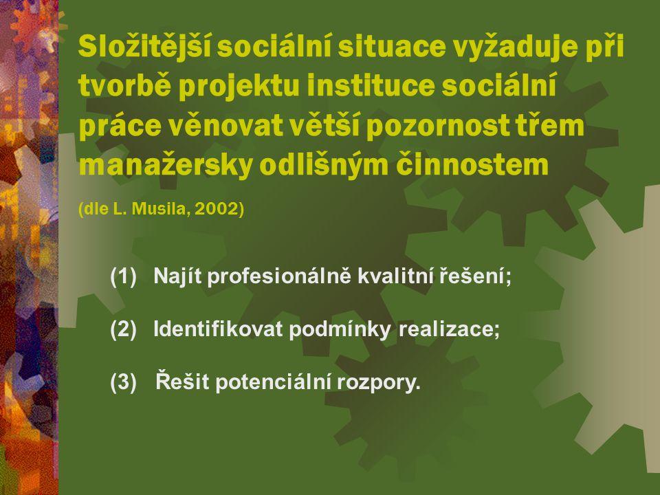 Složitější sociální situace vyžaduje při tvorbě projektu instituce sociální práce věnovat větší pozornost třem manažersky odlišným činnostem (dle L.
