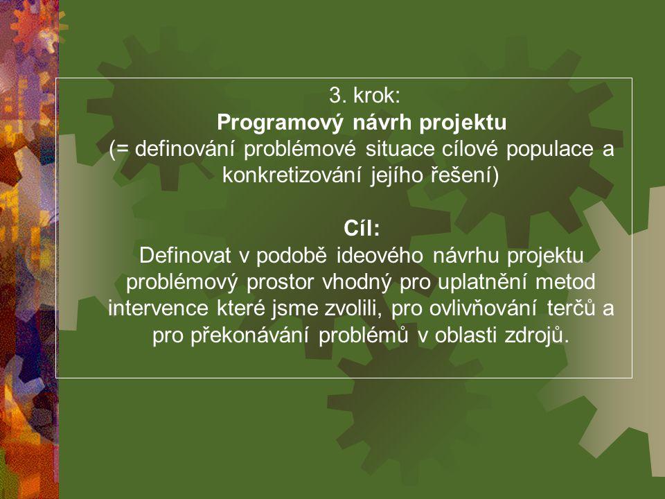 3. krok: Programový návrh projektu (= definování problémové situace cílové populace a konkretizování jejího řešení) Cíl: Definovat v podobě ideového n