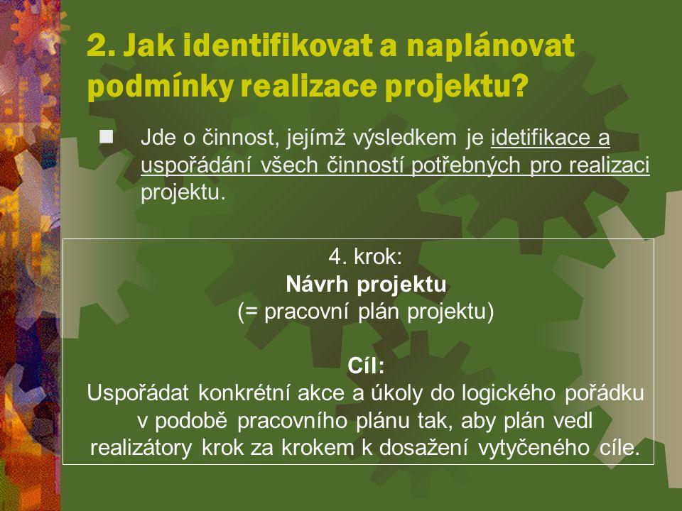 2.Jak identifikovat a naplánovat podmínky realizace projektu.