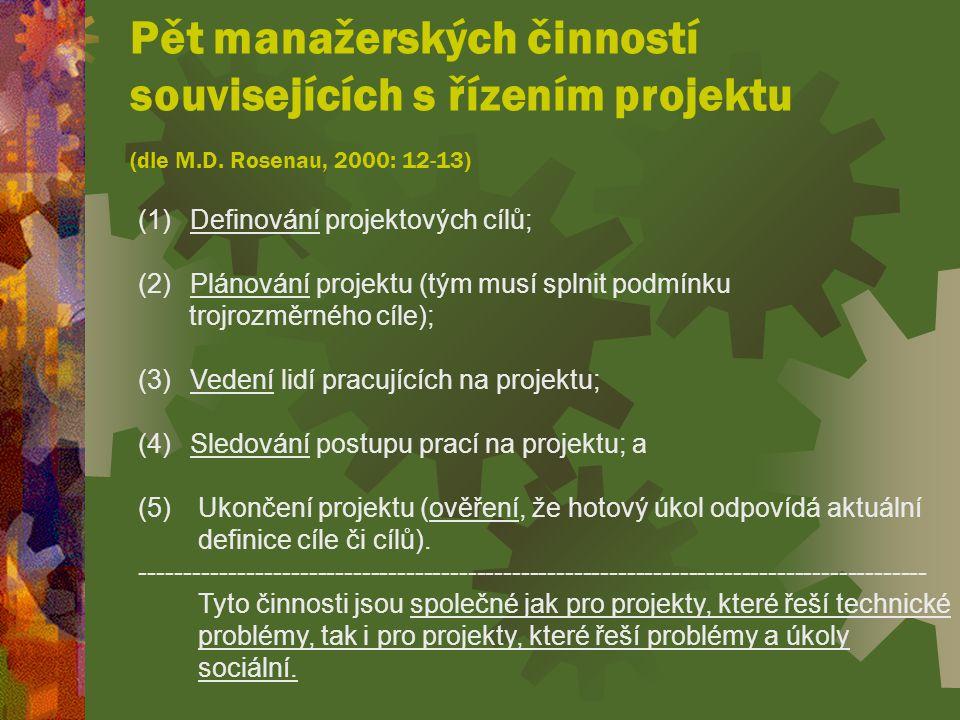 Pět manažerských činností souvisejících s řízením projektu (dle M.D.