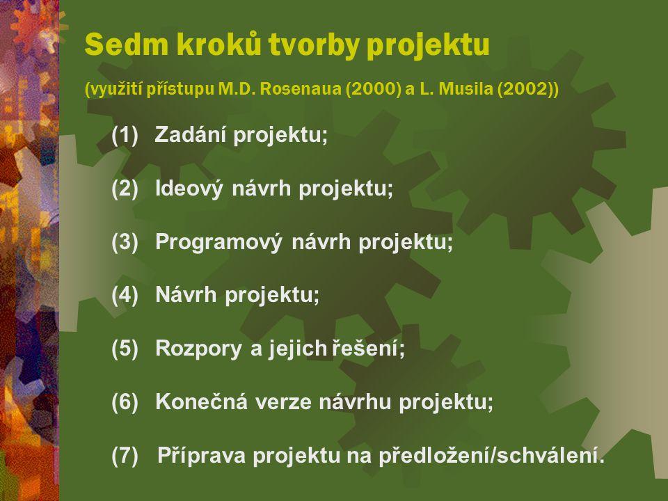 Sedm kroků tvorby projektu (využití přístupu M.D.Rosenaua (2000) a L.
