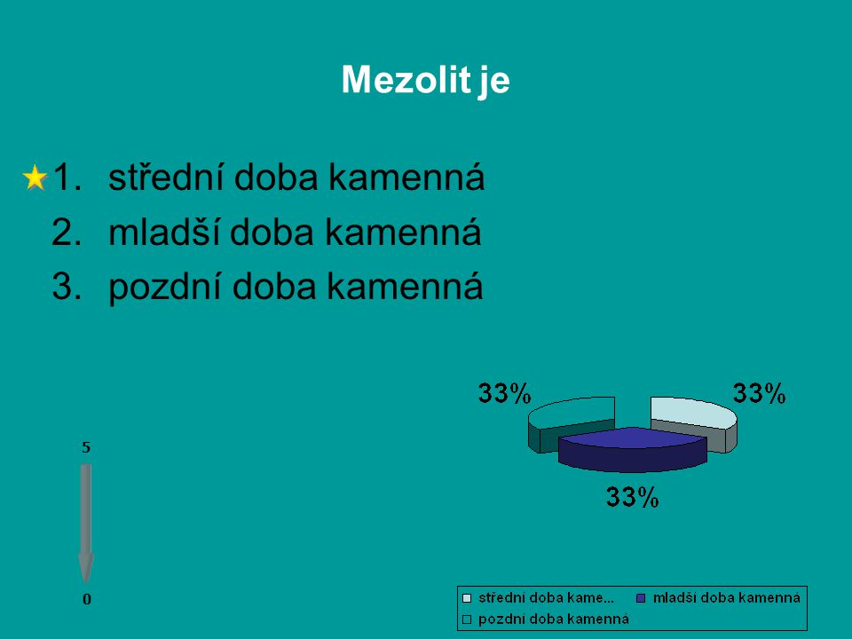 Latinský název pro starší dobu kamennou je 0 0 5 1.mezolit 2.eneolit 3.paleolit