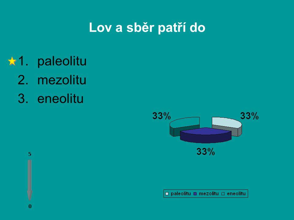 Zemědělství a chov dobytka, kypření půdy motykou a hákem patří do 0 0 5 1.neolitu 2.mezolitu 3.paleolitu