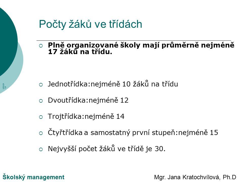 Mgr. Jana Kratochvílová, Ph.DŠkolský management Počty žáků ve třídách  Plně organizované školy mají průměrně nejméně 17 žáků na třídu.  Jednotřídka: