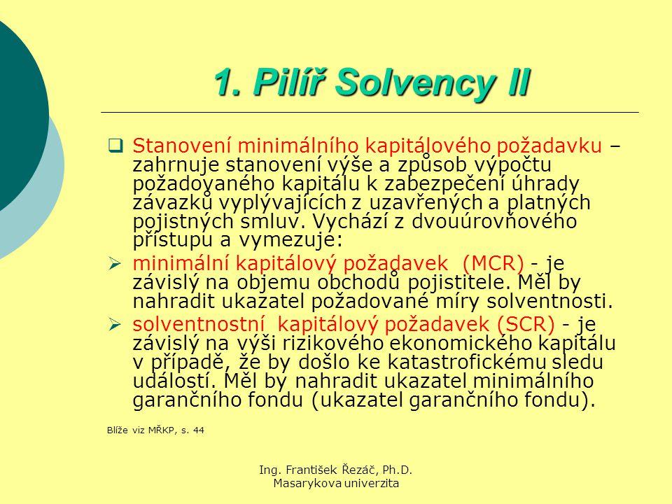Ing. František Řezáč, Ph.D. Masarykova univerzita 1. Pilíř Solvency II  Stanovení minimálního kapitálového požadavku – zahrnuje stanovení výše a způs