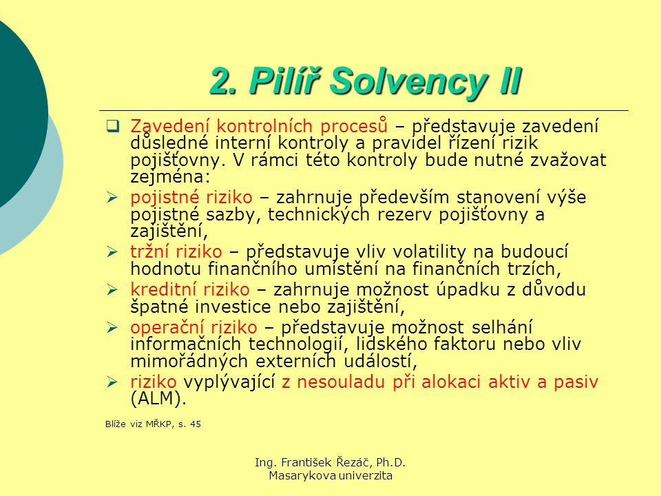 Ing. František Řezáč, Ph.D. Masarykova univerzita 2. Pilíř Solvency II  Zavedení kontrolních procesů – představuje zavedení důsledné interní kontroly