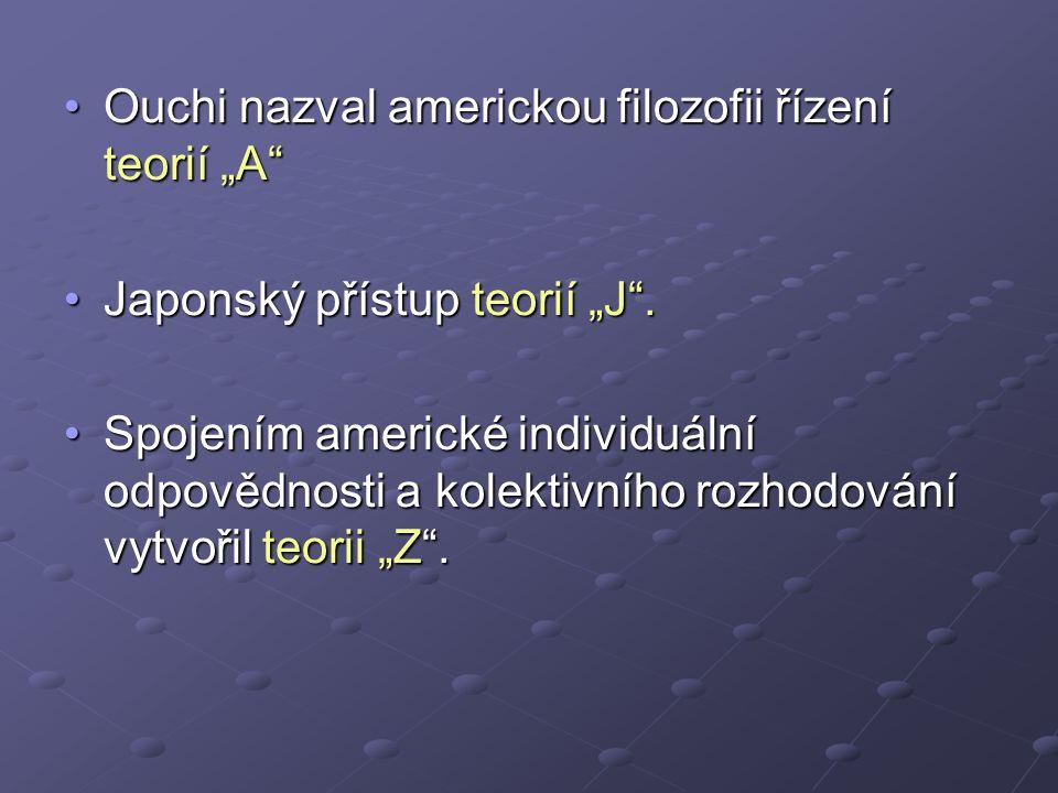 """Ouchi nazval americkou filozofii řízení teorií """"A Ouchi nazval americkou filozofii řízení teorií """"A Japonský přístup teorií """"J .Japonský přístup teorií """"J ."""