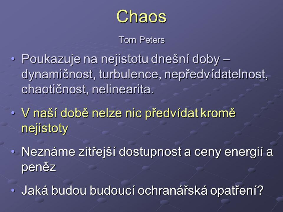 Chaos Tom Peters Poukazuje na nejistotu dnešní doby – dynamičnost, turbulence, nepředvídatelnost, chaotičnost, nelinearita.Poukazuje na nejistotu dnešní doby – dynamičnost, turbulence, nepředvídatelnost, chaotičnost, nelinearita.