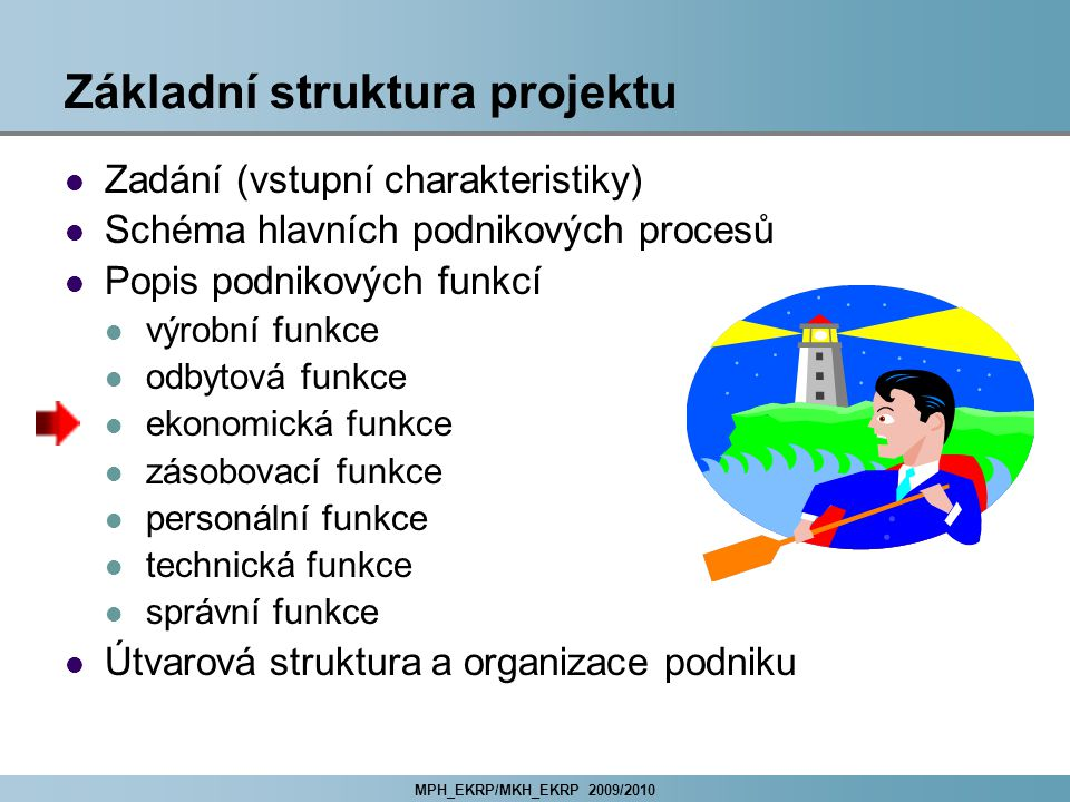 MPH_EKRP/MKH_EKRP 2009/2010 Základní struktura projektu Zadání (vstupní charakteristiky) Schéma hlavních podnikových procesů Popis podnikových funkcí