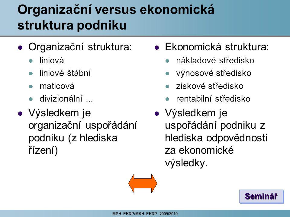 MPH_EKRP/MKH_EKRP 2009/2010 Organizační versus ekonomická struktura podniku Organizační struktura: liniová liniově štábní maticová divizionální... Výs