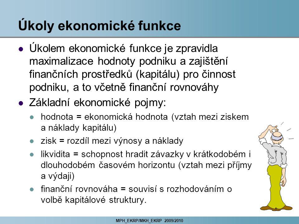 MPH_EKRP/MKH_EKRP 2009/2010 Obsah ekonomické funkce Ekonomická funkce v projektu řeší uspořádání finančně-ekonomických procesů v podniku, zejména: průběh finančního plánování (strategického, taktického a operativního) řízení vnějších finančních vztahů (financování, řízení investičních projektů a složek pracovního kapitálu) řízení vnitřních ekonomických vztahů (ekonomická struktura, řízení nákladů a zisku) V projektu je nutné rozpracovat procesní a organizační hledisko ekonomické funkce.