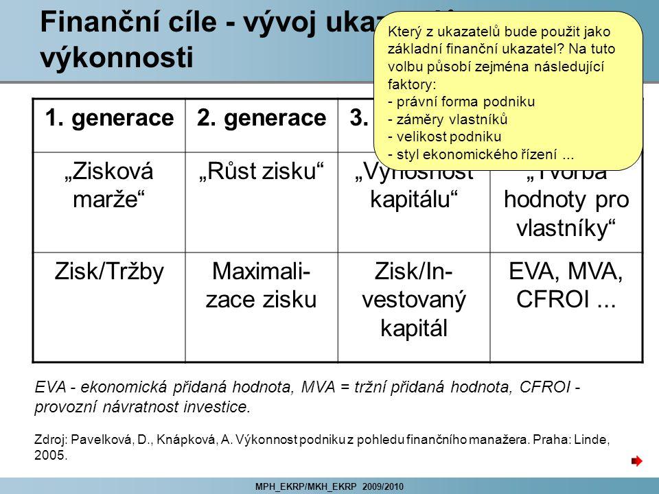 """MPH_EKRP/MKH_EKRP 2009/2010 Finanční cíle - vývoj ukazatelů výkonnosti 1. generace2. generace3. generace4. generace """"Zisková marže"""" """"Růst zisku""""""""Výnos"""
