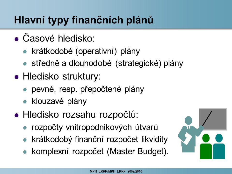 MPH_EKRP/MKH_EKRP 2009/2010 Hlavní typy finančních plánů Časové hledisko: krátkodobé (operativní) plány středně a dlouhodobé (strategické) plány Hledi