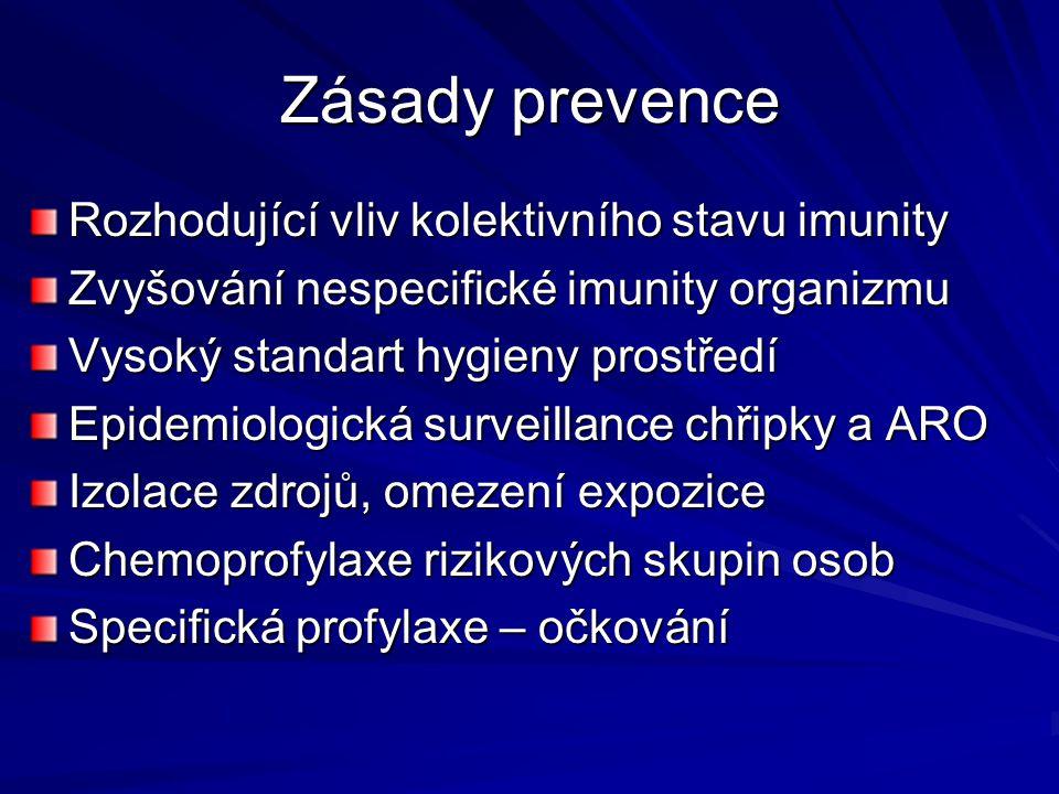 Zásady prevence Rozhodující vliv kolektivního stavu imunity Zvyšování nespecifické imunity organizmu Vysoký standart hygieny prostředí Epidemiologická