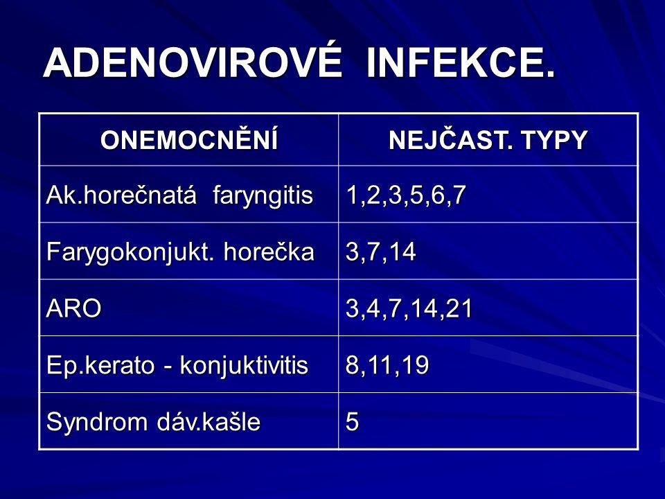 ADENOVIROVÉ INFEKCE. ONEMOCNĚNÍ NEJČAST. TYPY Ak.horečnatá faryngitis 1,2,3,5,6,7 Farygokonjukt. horečka 3,7,14 ARO3,4,7,14,21 Ep.kerato - konjuktivit