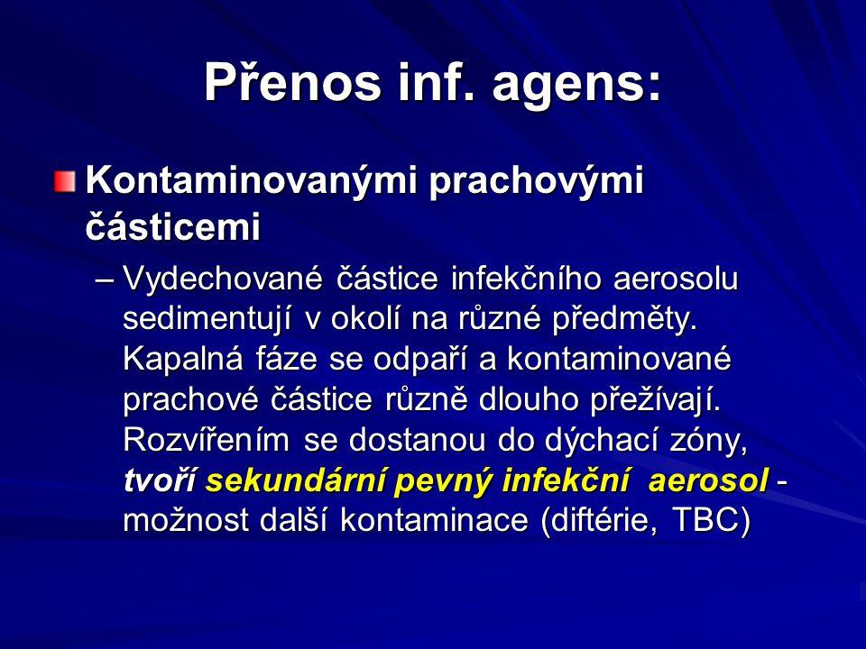 Přenos inf. agens: Kontaminovanými prachovými částicemi –Vydechované částice infekčního aerosolu sedimentují v okolí na různé předměty. Kapalná fáze s