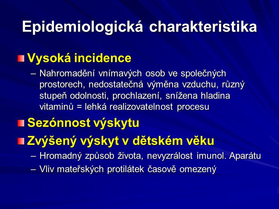 Epidemiologická charakteristika Vysoká incidence –Nahromadění vnímavých osob ve společných prostorech, nedostatečná výměna vzduchu, různý stupeň odoln