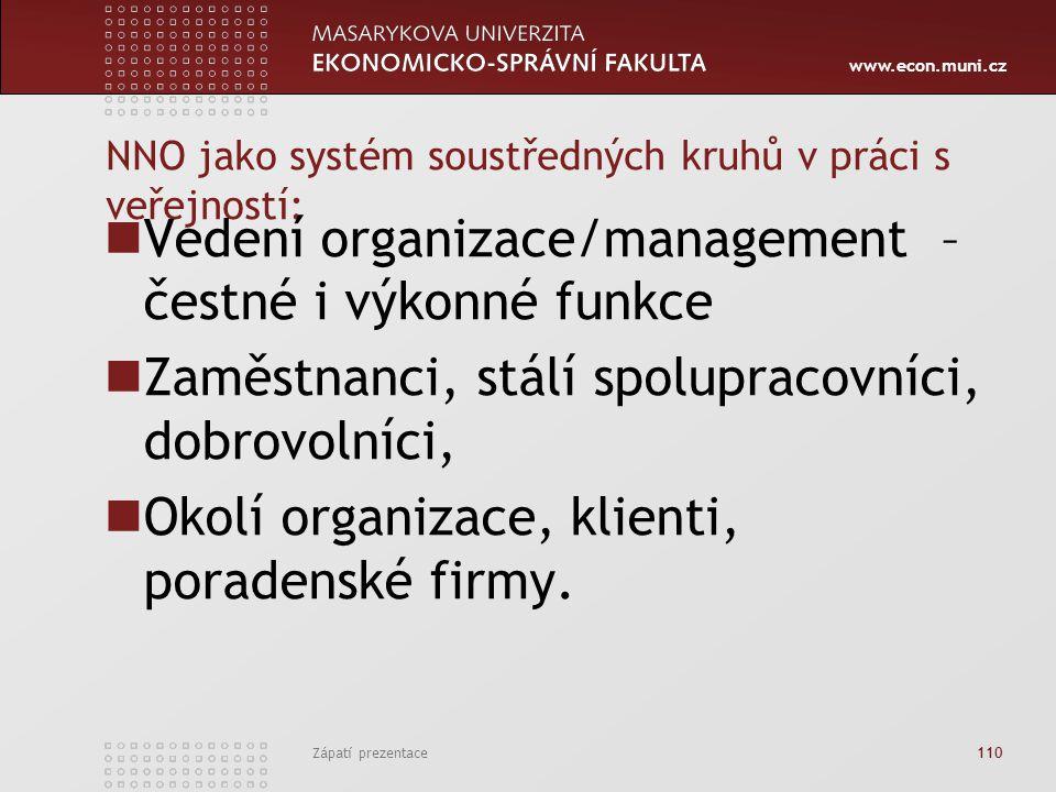 www.econ.muni.cz Zápatí prezentace 110 NNO jako systém soustředných kruhů v práci s veřejností: Vedení organizace/management – čestné i výkonné funkce