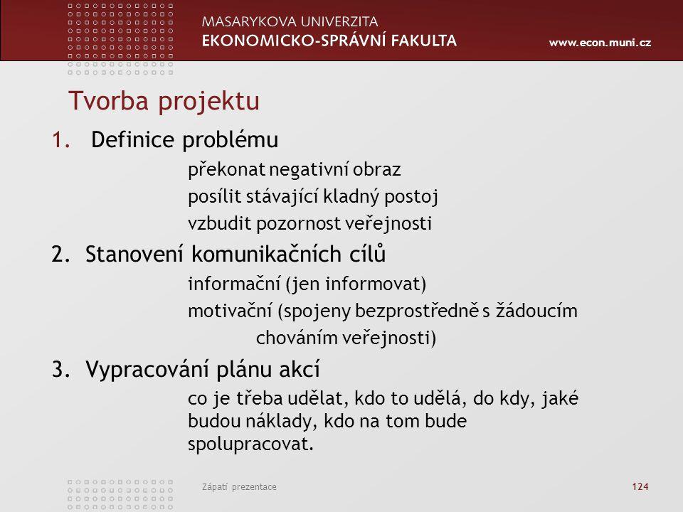 www.econ.muni.cz Zápatí prezentace 124 Tvorba projektu 1.Definice problému překonat negativní obraz posílit stávající kladný postoj vzbudit pozornost