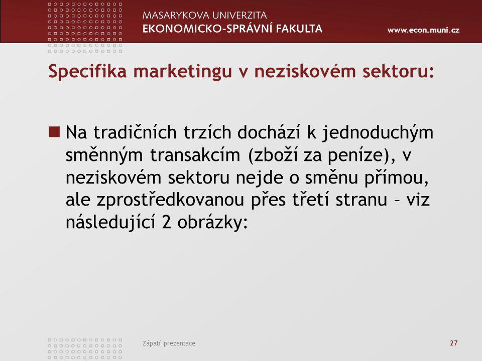 www.econ.muni.cz Zápatí prezentace 27 Specifika marketingu v neziskovém sektoru: Na tradičních trzích dochází k jednoduchým směnným transakcím (zboží