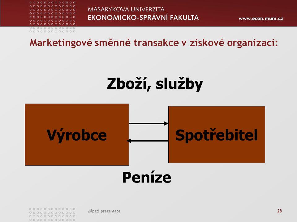 www.econ.muni.cz Zápatí prezentace 28 Marketingové směnné transakce v ziskové organizaci: Výrobce Spotřebitel Zboží, služby Peníze
