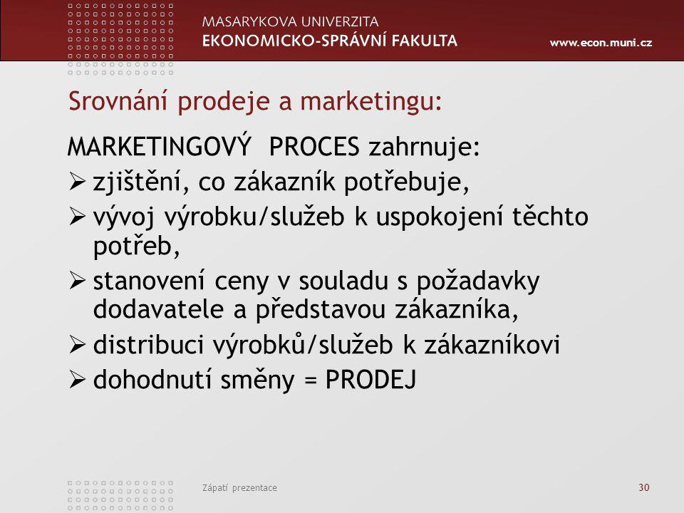 www.econ.muni.cz Zápatí prezentace 30 Srovnání prodeje a marketingu: MARKETINGOVÝ PROCES zahrnuje:  zjištění, co zákazník potřebuje,  vývoj výrobku/