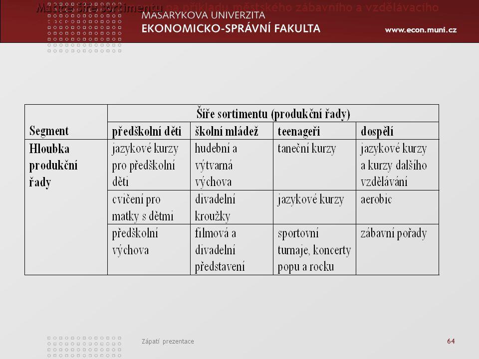 www.econ.muni.cz Zápatí prezentace 64 Matice šíře sortimentu Matice šíře sortimentu na příkladu městského zábavního a vzdělávacího centra