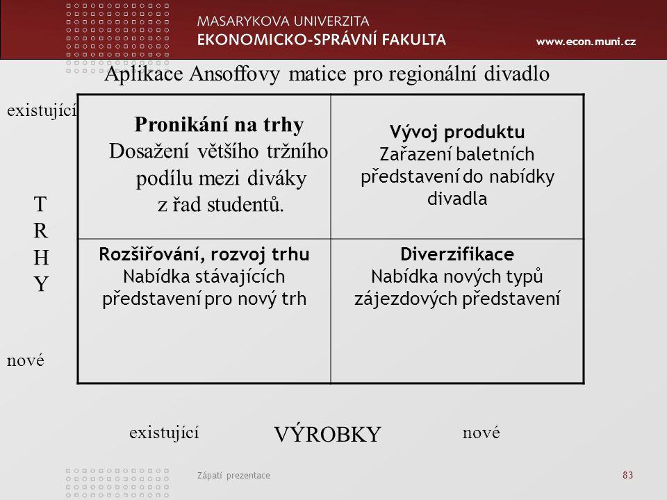 www.econ.muni.cz Zápatí prezentace 83. Vývoj produktu Zařazení baletních představení do nabídky divadla Rozšiřování, rozvoj trhu Nabídka stávajících p
