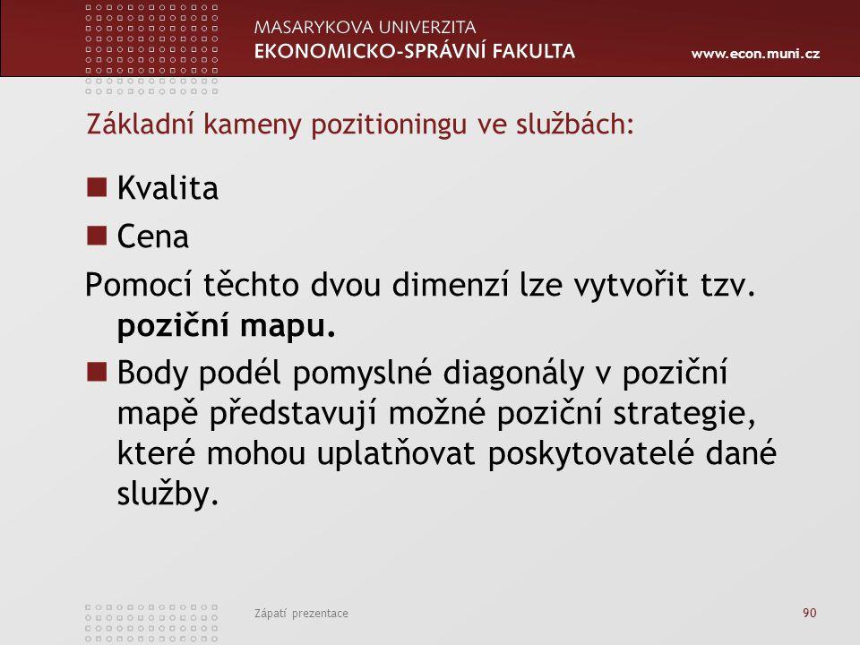 www.econ.muni.cz Zápatí prezentace 90 Základní kameny pozitioningu ve službách: Kvalita Cena Pomocí těchto dvou dimenzí lze vytvořit tzv. poziční mapu