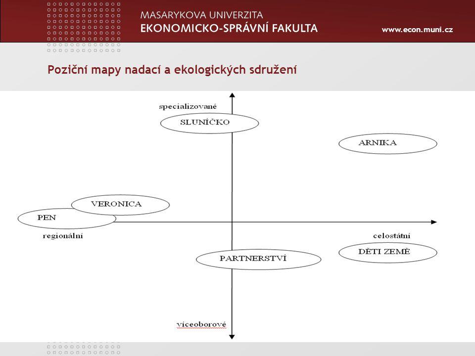 www.econ.muni.cz Zápatí prezentace 92 Poziční mapy nadací a ekologických sdružení