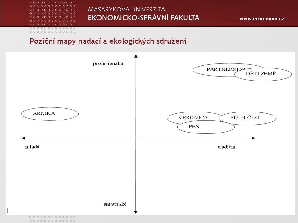 www.econ.muni.cz Zápatí prezentace 93 Poziční mapy nadací a ekologických sdružení