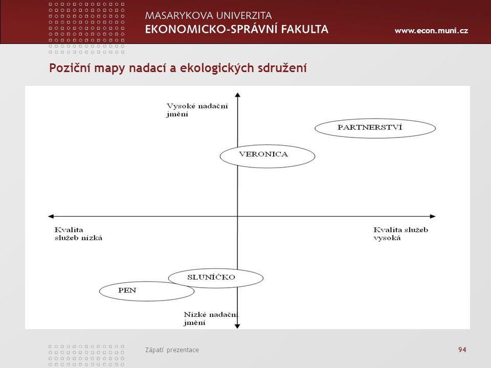www.econ.muni.cz Zápatí prezentace 94 Poziční mapy nadací a ekologických sdružení