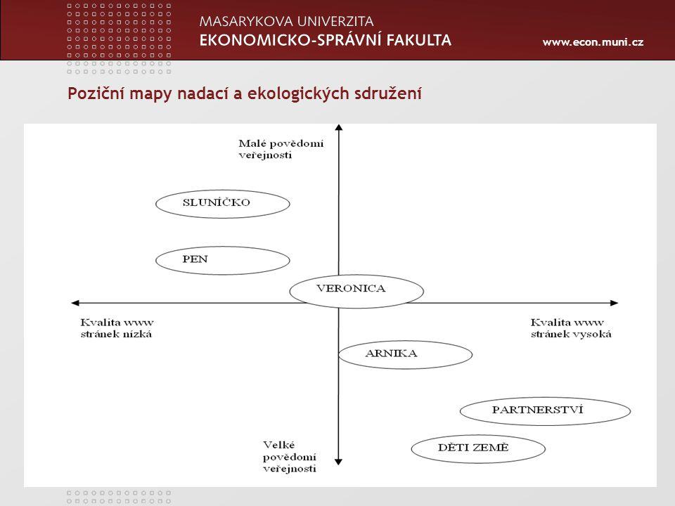 www.econ.muni.cz Zápatí prezentace 95 Poziční mapy nadací a ekologických sdružení