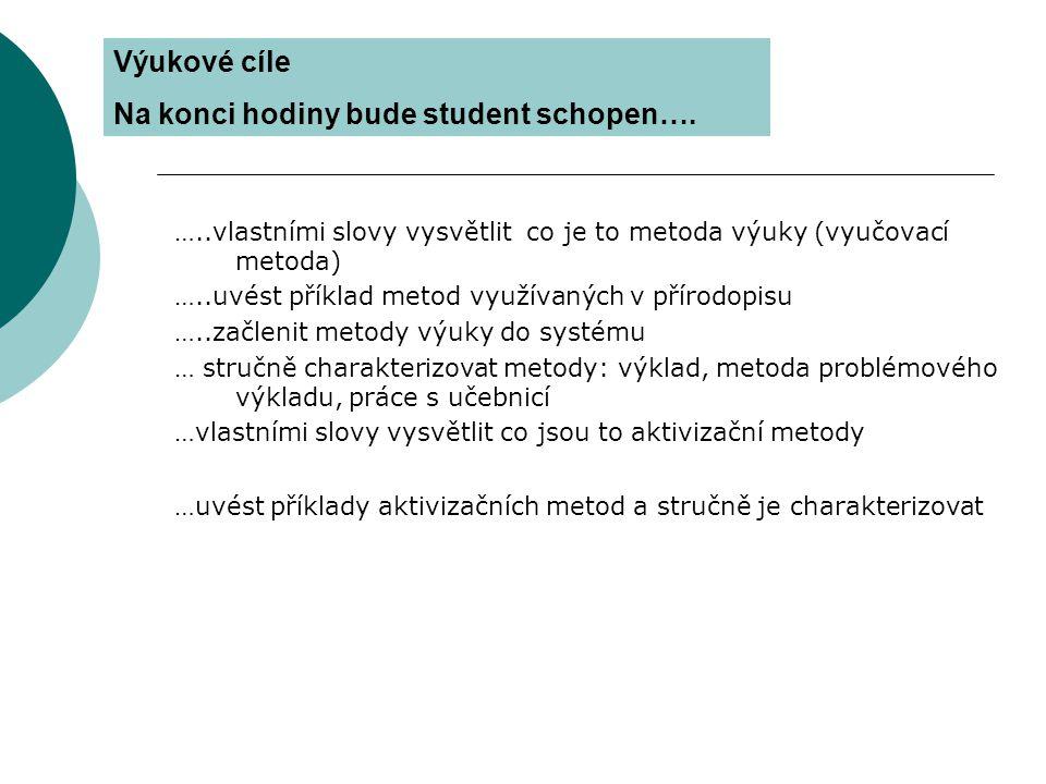 METODY VÝUKY Podle didaktického aspektu (Maňák 1990) III.