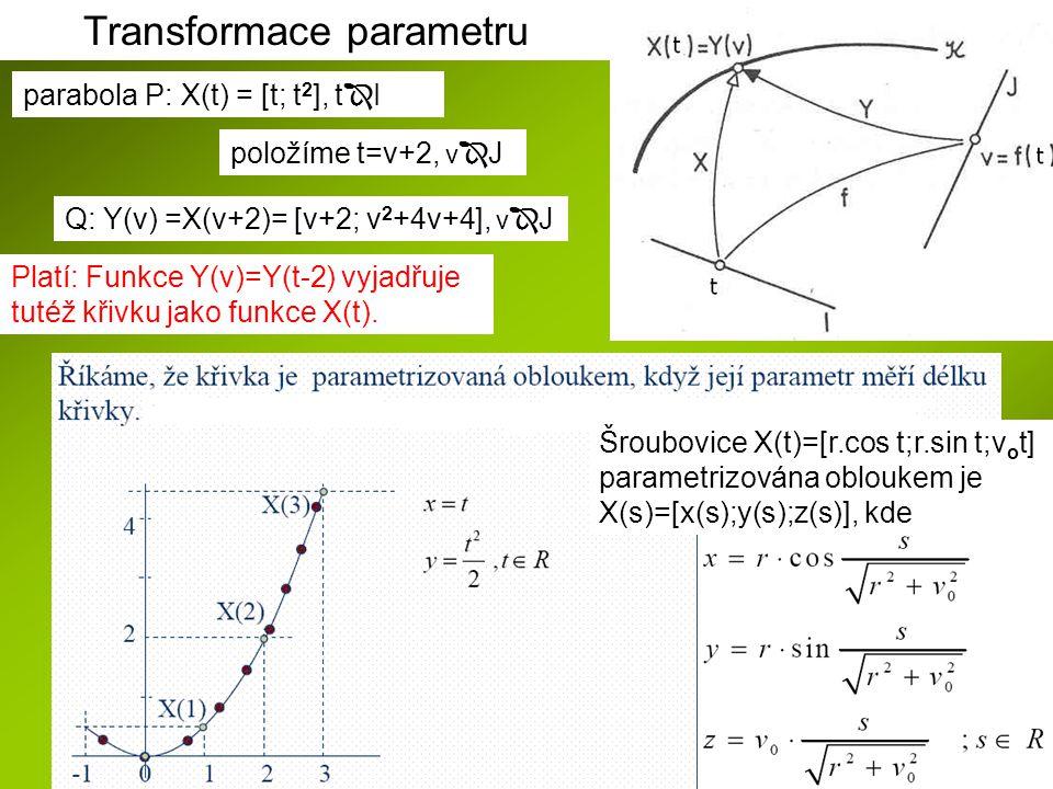 Transformace parametru parabola P: X(t) = [t; t 2 ], t  I položíme t=v+2, v  J Q: Y(v) =X(v+2)= [v+2; v 2 +4v+4], v  J Platí: Funkce Y(v)=Y(t-2) vyjadřuje tutéž křivku jako funkce X(t).