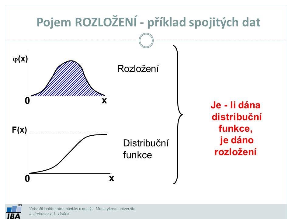 Vytvořil Institut biostatistiky a analýz, Masarykova univerzita J. Jarkovský, L. Dušek Pojem ROZLOŽENÍ - příklad spojitých dat  (x) 0 F(x) Rozložení