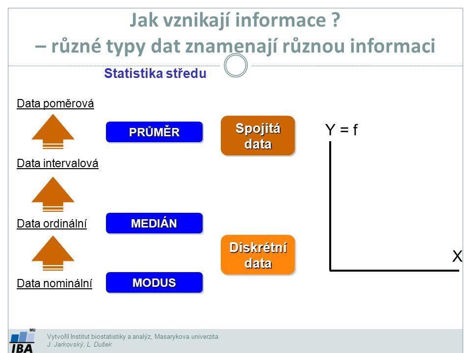 Nominální znaky Vytvořil Institut biostatistiky a analýz, Masarykova univerzita J.