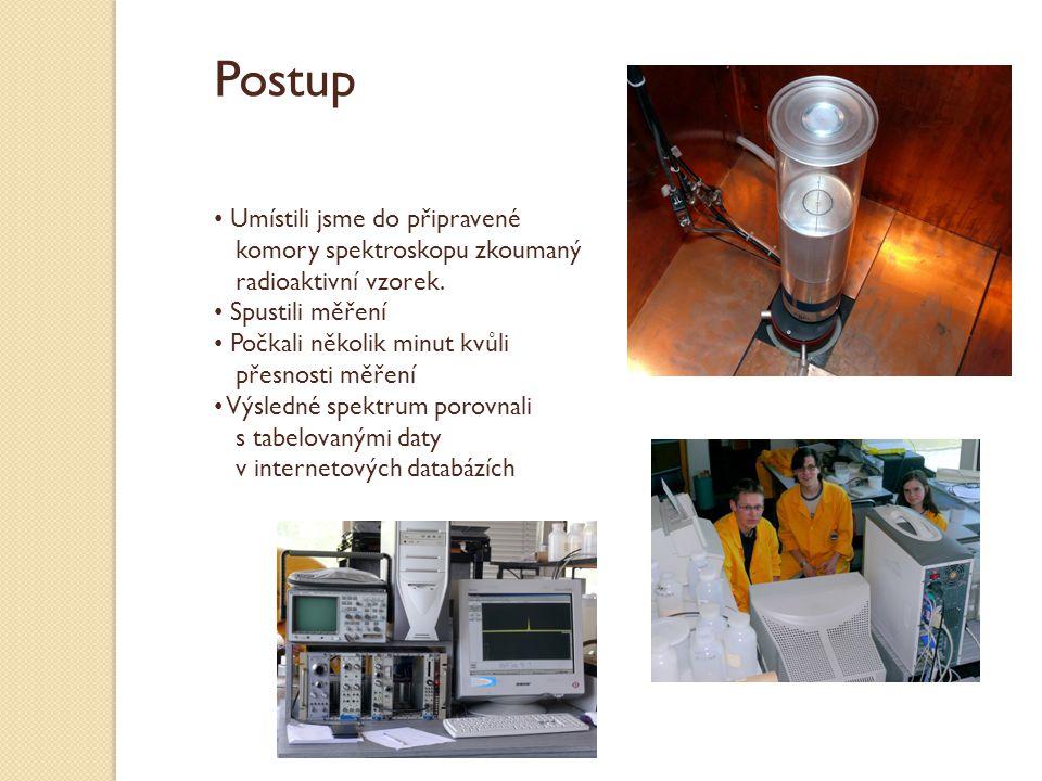Postup Umístili jsme do připravené komory spektroskopu zkoumaný radioaktivní vzorek. Spustili měření Počkali několik minut kvůli přesnosti měření Výsl