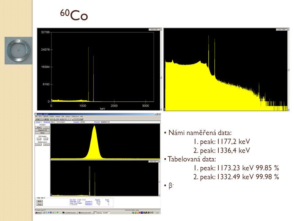 60 Co Námi naměřená data: 1. peak: 1177,2 keV 2. peak: 1336,4 keV Tabelovaná data: 1. peak: 1173.23 keV 99.85 % 2. peak: 1332.49 keV 99.98 % β -